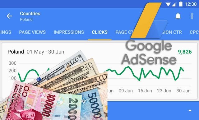Penghasilan bloger bertambah Cara meningkatkan nilai CPC/BPK Adsense dengan Ad Balance 70%