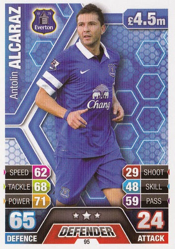 Panini Adrenalyn XL Champions League 13//14-117-james forrest-Rising Star