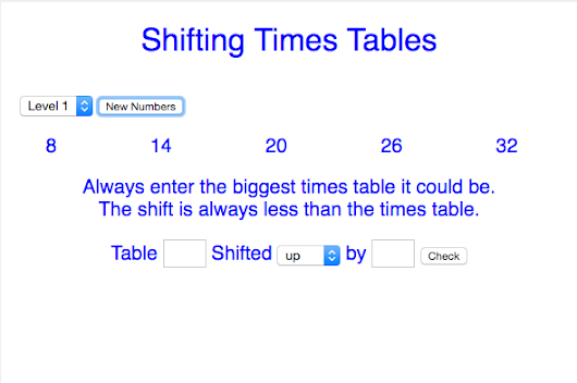 Shifting Times Tables from @nrichmaths