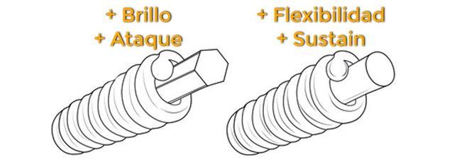 Núcleo de las Cuerdas de Guitarra - Redondo y Hexagonal