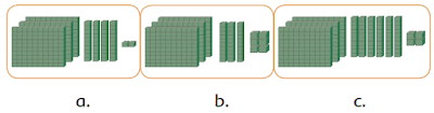 Urutkan bilangan dengan memperhatikan banyak kubus satuan www.simplenews.me