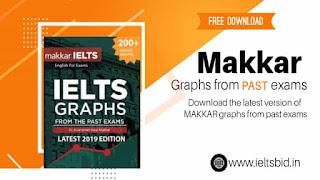 Makkar ielts graphs from past exams
