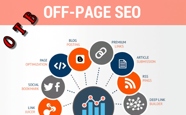 Seo Meaning : OFF page SEO