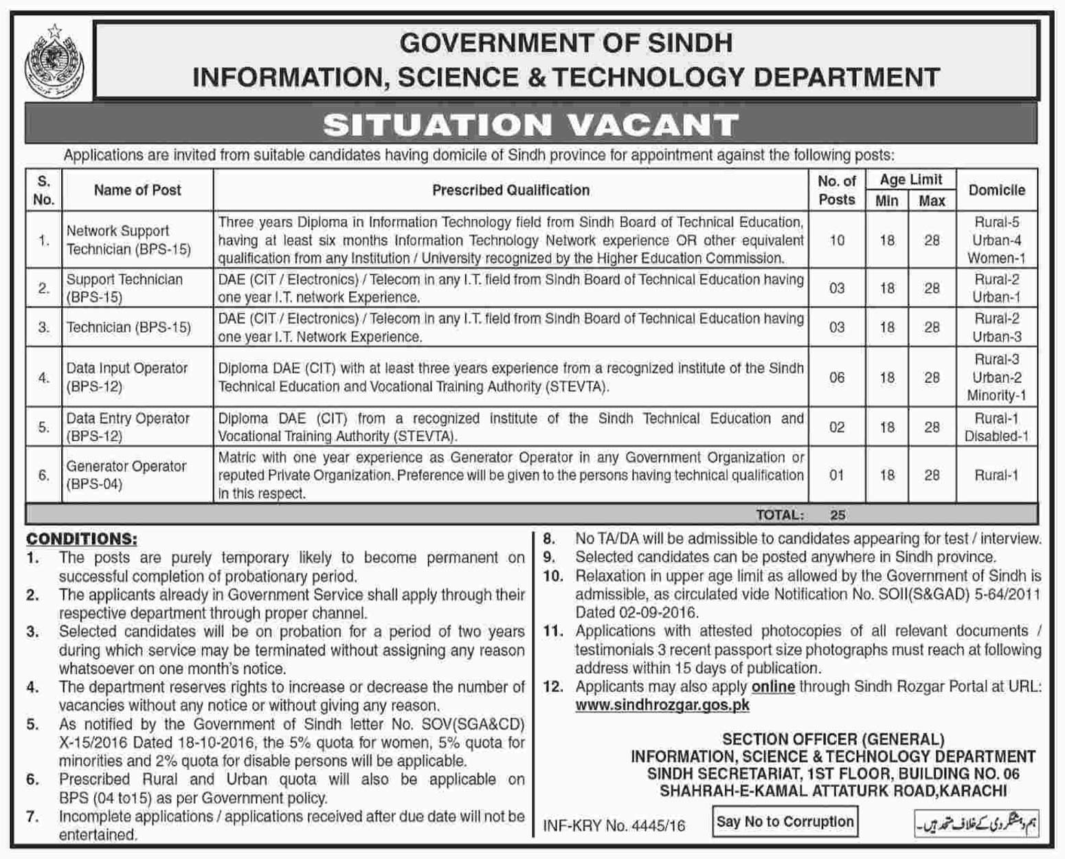 Govt Sindh  Information Science and Technology Department Jobs