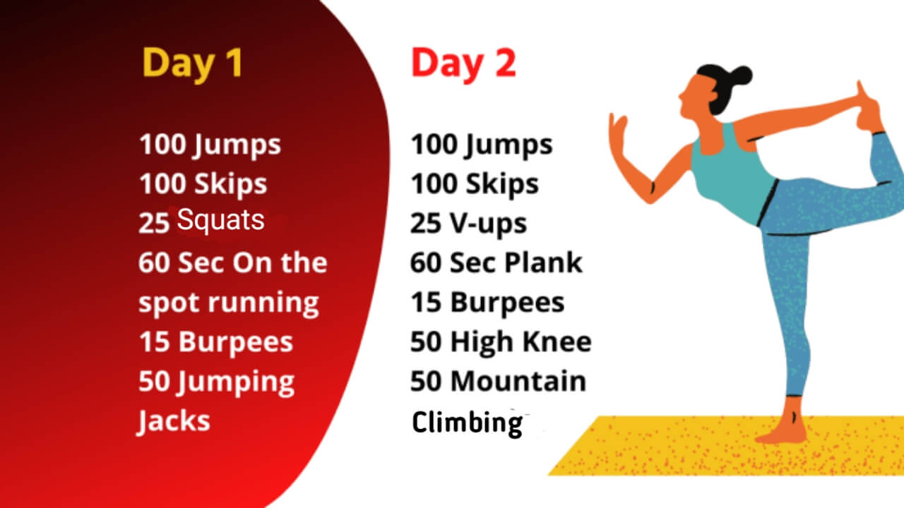 How To Lose 7 Kg Weight In 7 Days The Ultimate 7 Day Challenge For Indians Indibloghub