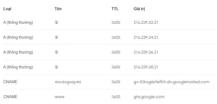 Hướng dẫn trỏ tên miền z.com về blogspot