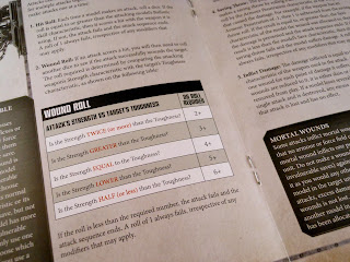 The wound chart from the rules for Warhammer 40,000: First Strike.