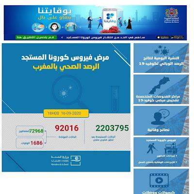 المغرب يعلن عن تسجيل 1692 إصابة جديدة مؤكدة ليرتفع العدد إلى 92016 مع تسجيل 1921حالة شفاء و38 حالة وفاة خلال الـ24 ساعة الماضية✍️👇👇👇