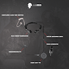 Assault Throat Mic Tactical Headset Line