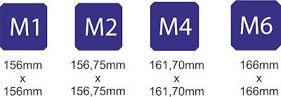 Rozmiar ogniw PV M1 M2 M4 M6