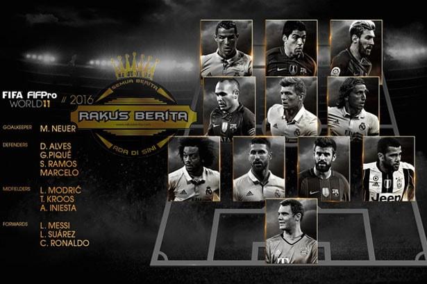 FIFPRO World XI Di Kuasai Oleh Bintang La Liga