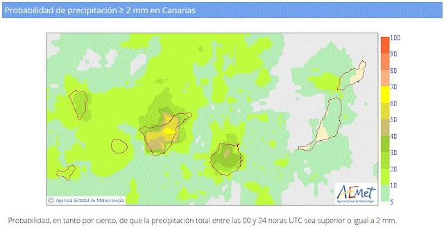 cabalgata reyes magos 2017 en Canarias con lluvia