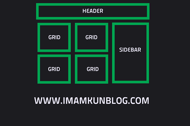 Cara Membuat Grid di Homepage Template Viomagz