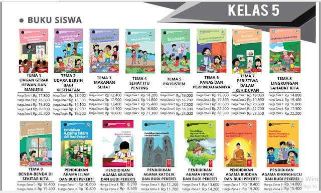 Buku Siswa SD/MI Kelas 5 Edisi Revisi, https://bloggoeroe.blogspot.com/