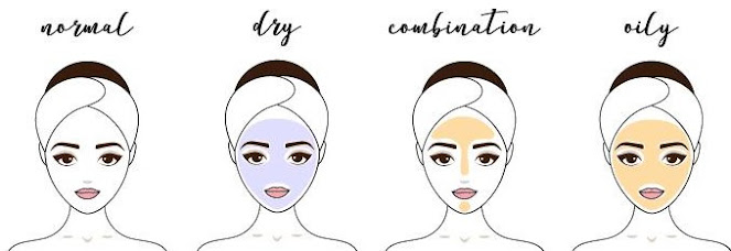 how-to-determine-skin-type