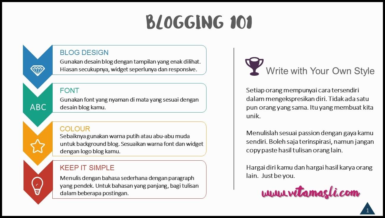 Infografis Blogging 101