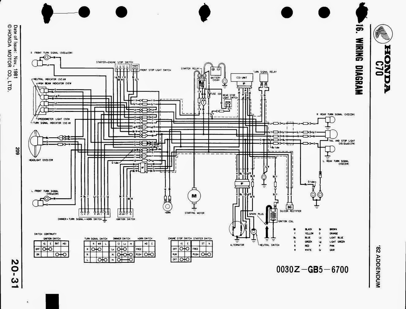 Incredible Honda Sl100 Wiring Diagram Best Place To Find Wiring And Datasheet Wiring 101 Vihapipaaccommodationcom