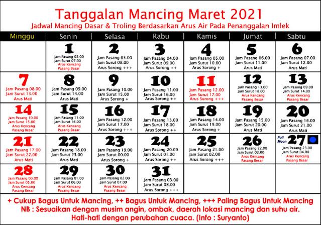 Kalender Mancing Maret 2021 Lengkap dengan Waktu