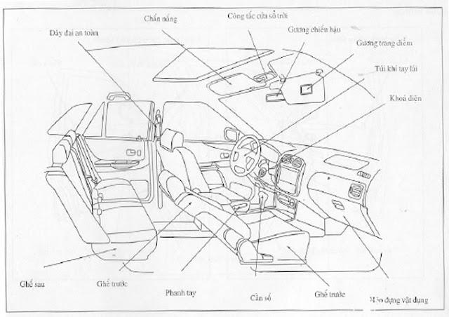 xe ford laser - HDSD
