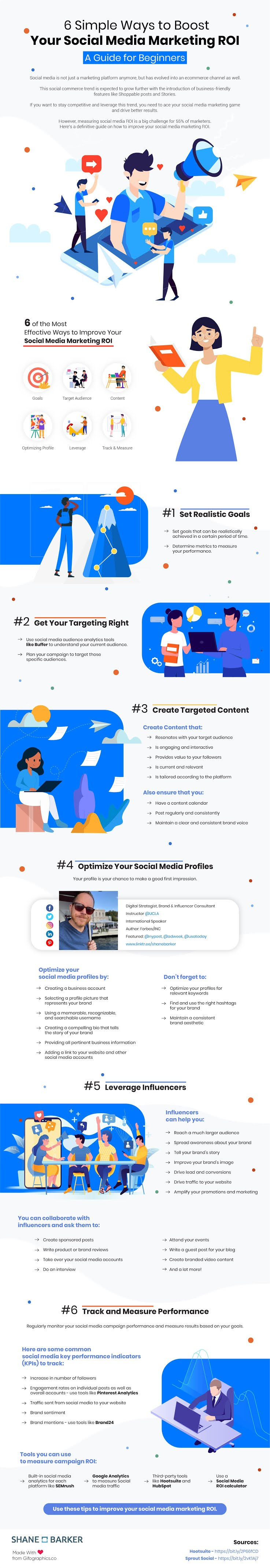 6 Simple Ways to Boost Your Social Media Marketing ROI #infographic