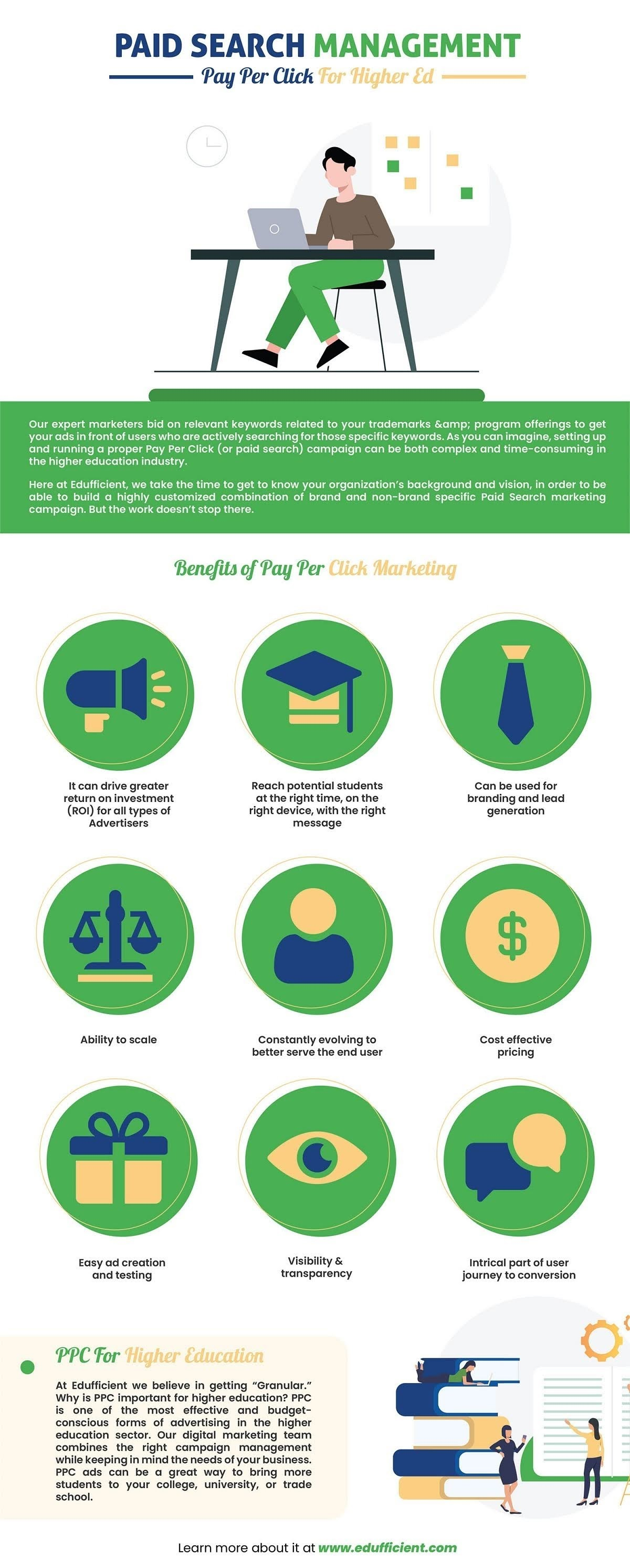 PPC Education – Paid Search Management – Pay Per Click For Higher Ed #infographic