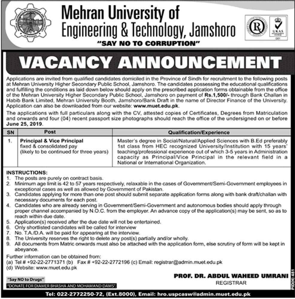 Jobs in Mehran University for Sindh Domicile