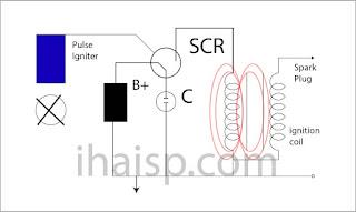 Mengenal Fungsi CDI pada Sepeda Motor