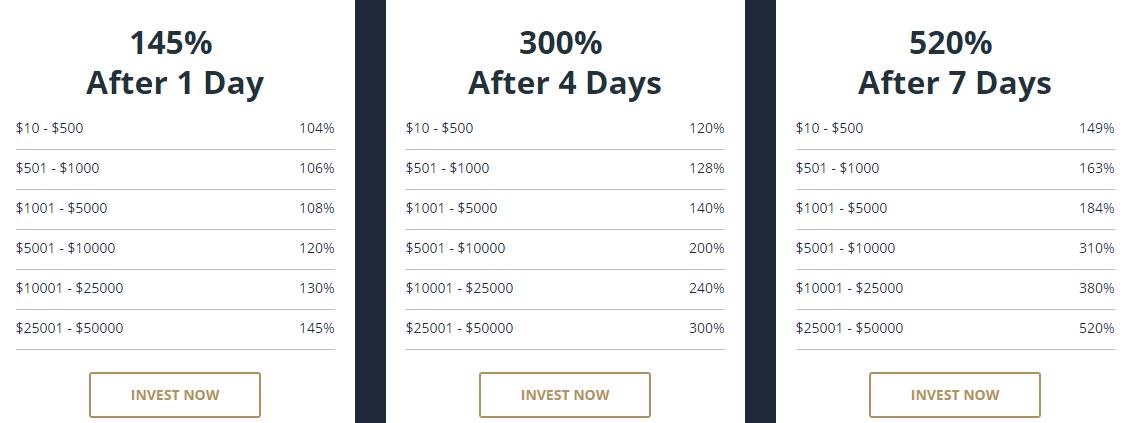 Инвестиционные планы DigitalBit