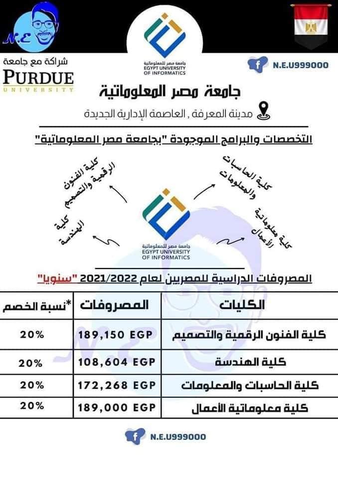 انخفاض الحد الأدنى للقبول بالجامعات الخاصة والأهلية   مصروفات الجامعات الخاصة والأهلية والدولية لعام 2021 / 2022 10