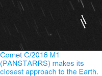https://sciencythoughts.blogspot.com/2018/06/comet-c2016-m1-panstarrs-makes-its.html