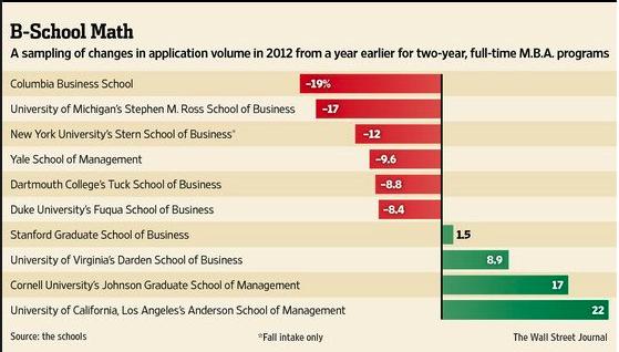 stephen m ross school of business