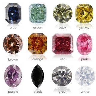 Kim cương tự nhiên có những màu gì?