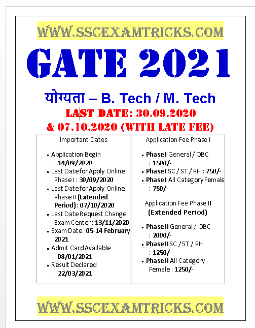 GATE 2021 Entrance Exam