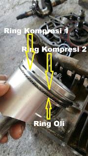 Inilah Perbedaan Ring Piston Kompresi 1 dan Kompresi 2