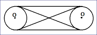 वृत्त का  गुण  5