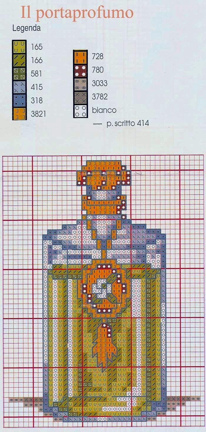 Hobby lavori femminili - ricamo - uncinetto - maglia: Schemi Bagno Punto Croce