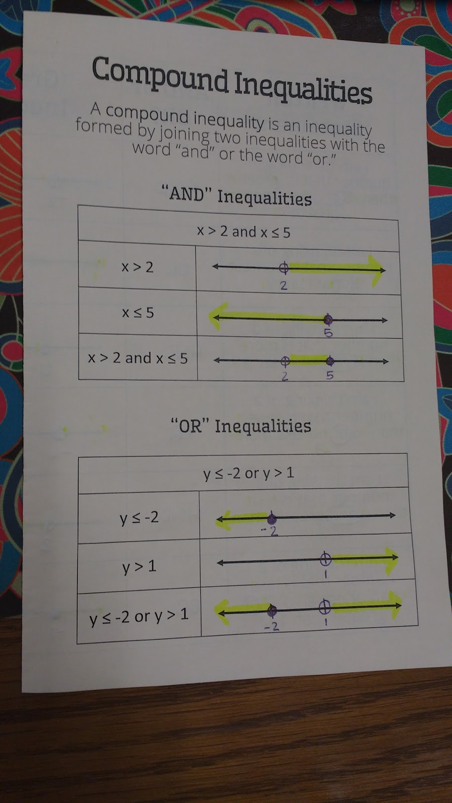 Math = Love: Introducing Compound Inequalities with a Foldable