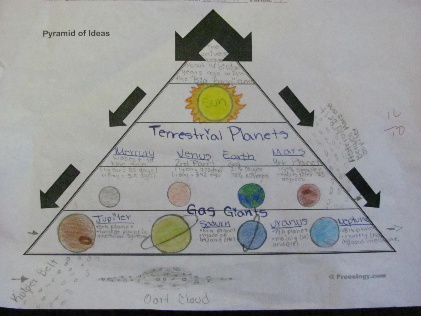 solar system graphic organizer - photo #18