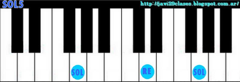 Piano Acordes De Quintas 5 Clases Simples De Guitarra Y Piano
