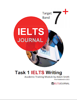 alt=IELTS-Journal-IELTS-Writing-Target-Band-7plus-by-Adam-Smith