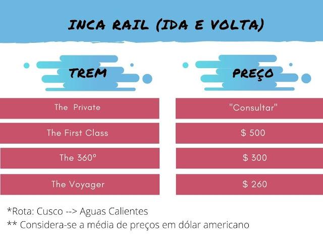 tabela de preços inca rail