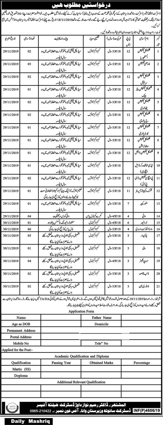 Jobs in District Health Officer KPK