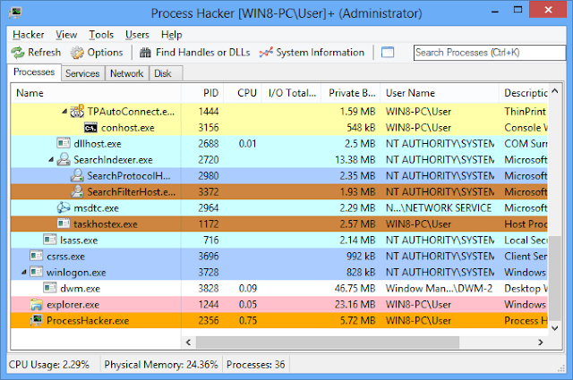 Process Hacker Free Download