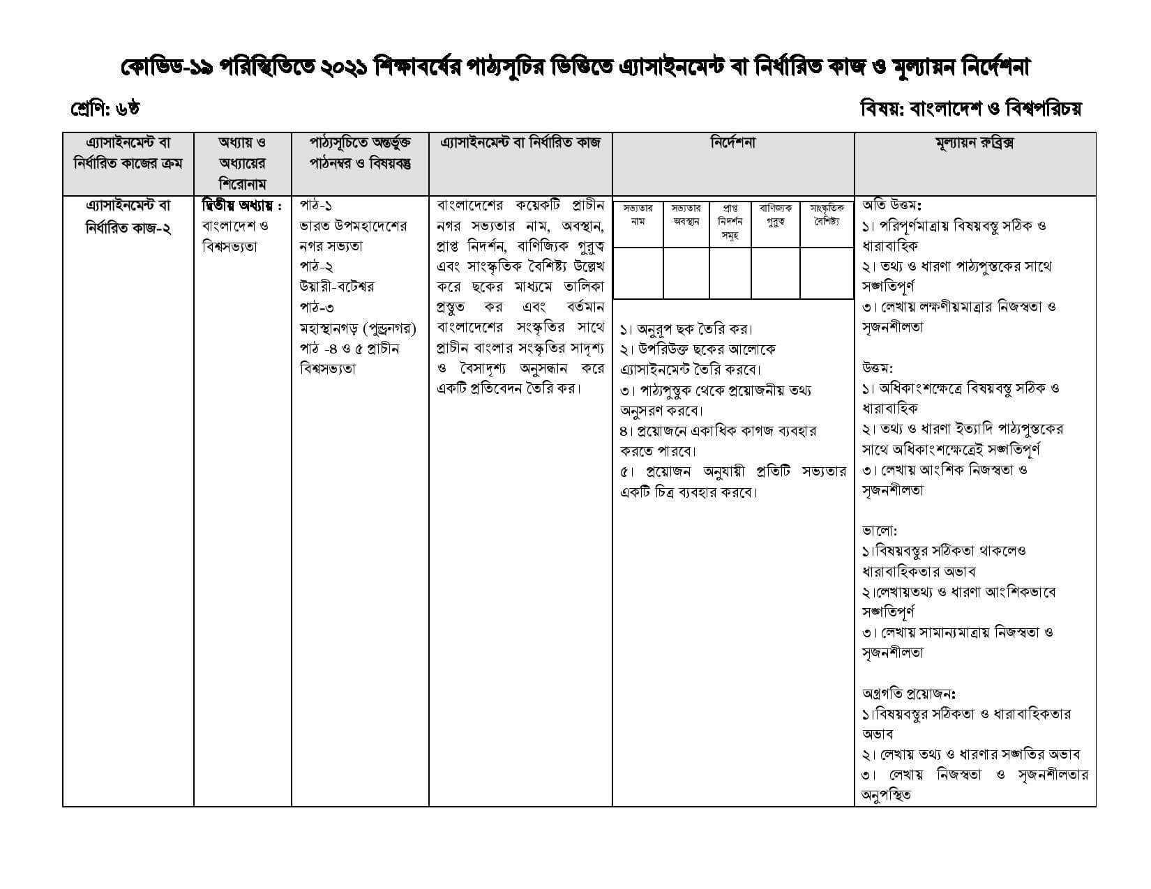10th Week Bangladesh & Global Studies Assignment