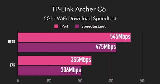 TP Link Archer C6 4