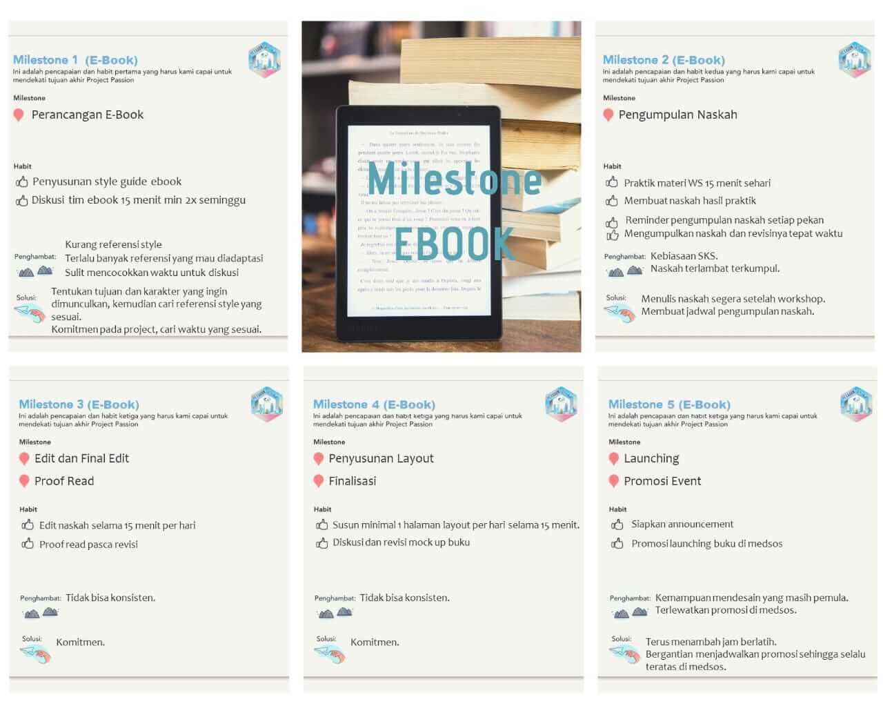 milestone e book analekta