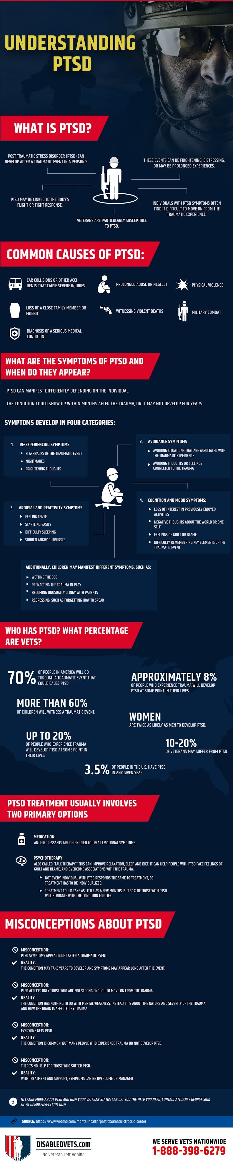 What Happens When You Have A PTSD? #Infograpic