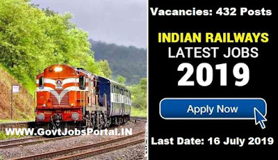 Railways Recruitment Board Notification