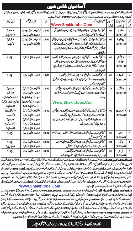Jobs In Pakistan 2019