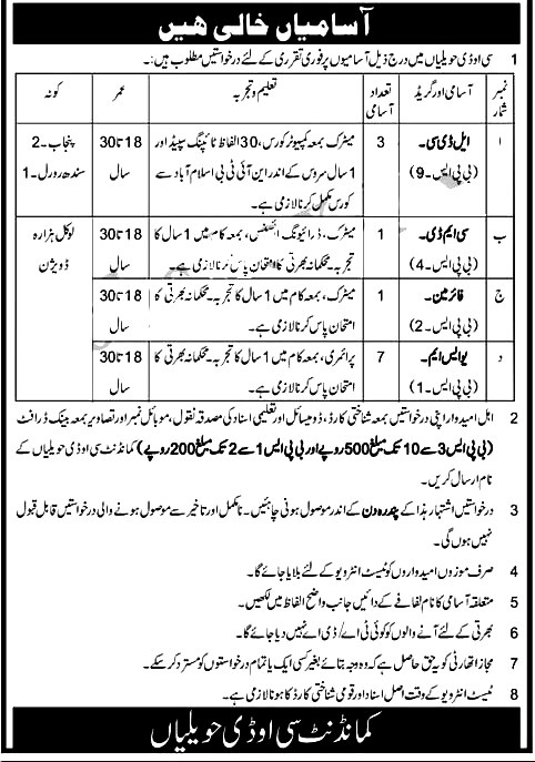 Ministry of Defence Central Ordnance Depot COD 2021 latest Jobs